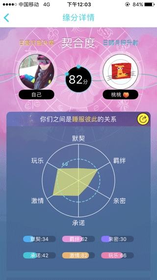 测测星座app免费解锁版